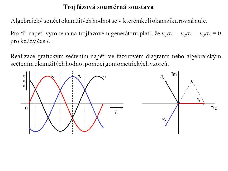 Trojfázová souměrná soustava 0 t Trojfázové napětí se ze třech cívek nerozvádí dále šesti vodiči (dva na každou cívku), ale vždy po jednom vodiči od každé cívky a druhé vodiče se spojí dohromady.