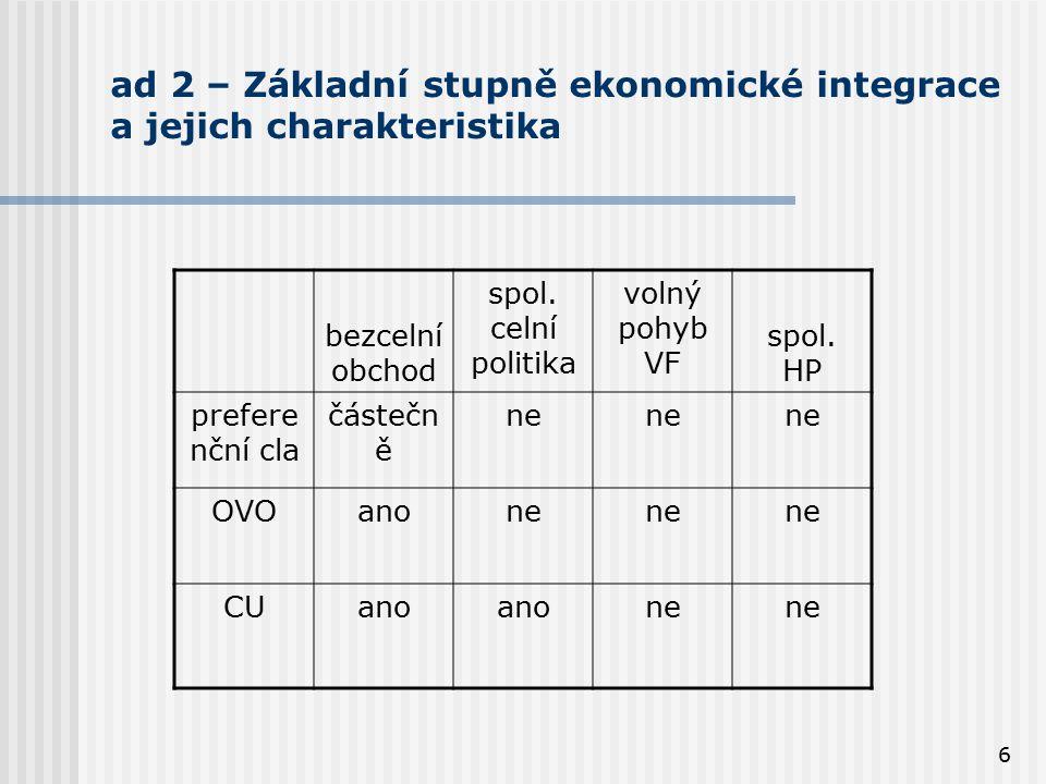 6 ad 2 – Základní stupně ekonomické integrace a jejich charakteristika bezcelní obchod spol. celní politika volný pohyb VF spol. HP prefere nční cla č