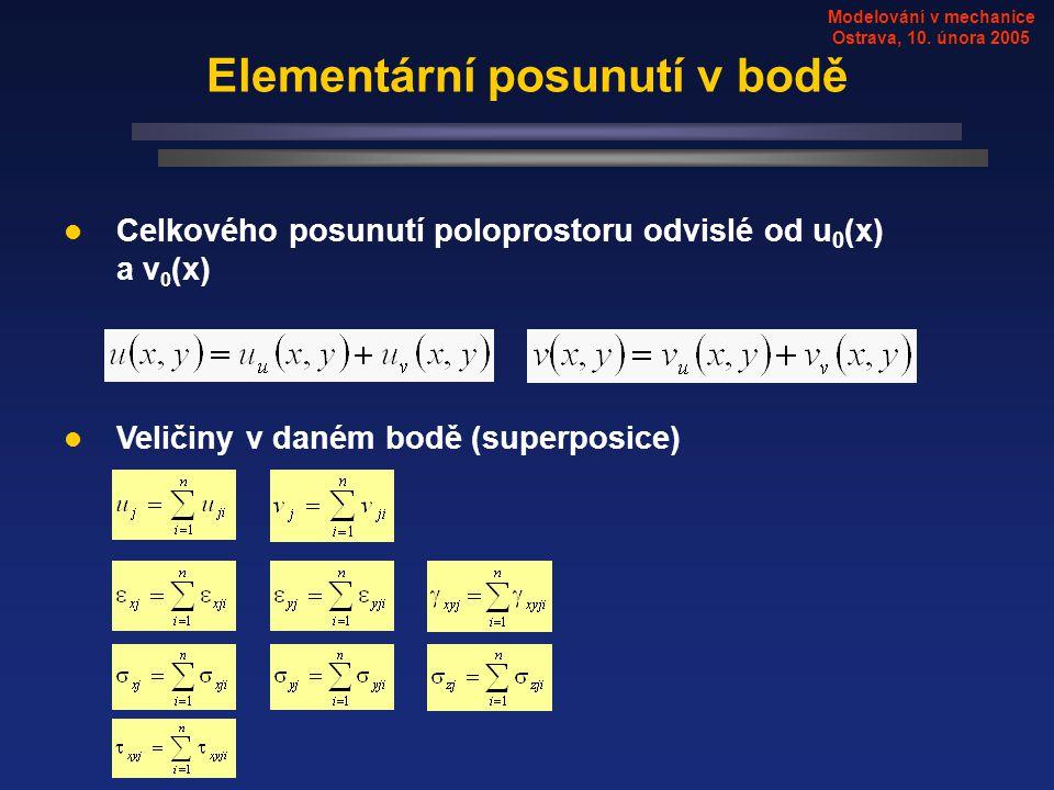 Modelování v mechanice Ostrava, 10. února 2005 Elementární posunutí v bodě Celkového posunutí poloprostoru odvislé od u 0 (x) a v 0 (x) Veličiny v dan