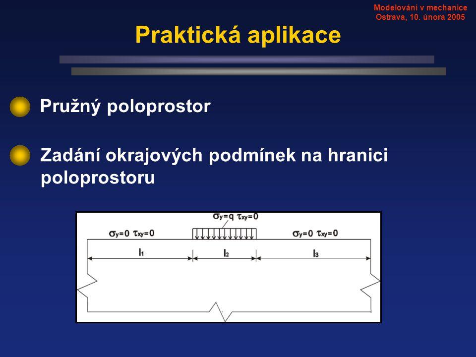 Modelování v mechanice Ostrava, 10. února 2005 Praktická aplikace Zadání okrajových podmínek na hranici poloprostoru Pružný poloprostor
