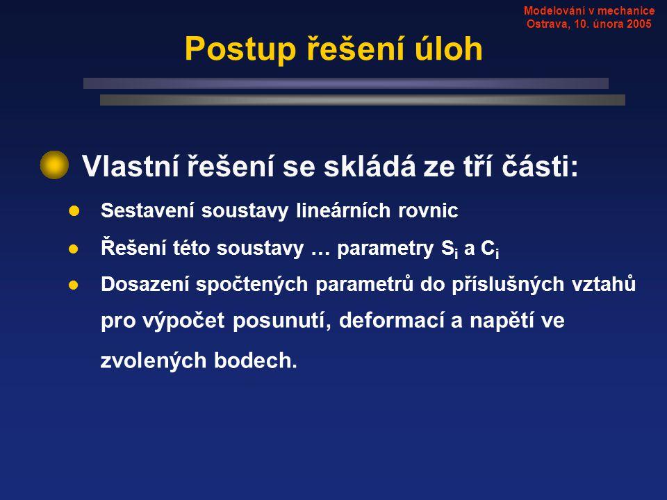 Modelování v mechanice Ostrava, 10. února 2005 Postup řešení úloh Vlastní řešení se skládá ze tří části: Sestavení soustavy lineárních rovnic Řešení t
