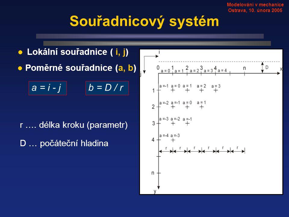 Modelování v mechanice Ostrava, 10. února 2005 Souřadnicový systém a = i - jb = D / r Lokální souřadnice ( i, j) Poměrné souřadnice (a, b) r …. délka