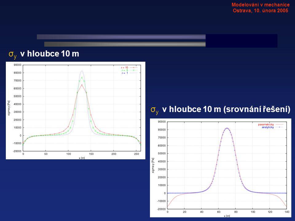 Modelování v mechanice Ostrava, 10. února 2005 σ y v hloubce 10 m σ y v hloubce 10 m (srovnání řešení)