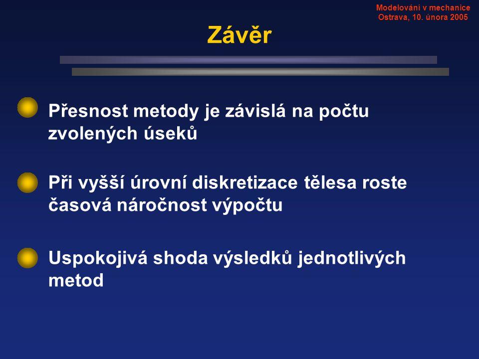Modelování v mechanice Ostrava, 10. února 2005 Závěr Přesnost metody je závislá na počtu zvolených úseků Uspokojivá shoda výsledků jednotlivých metod