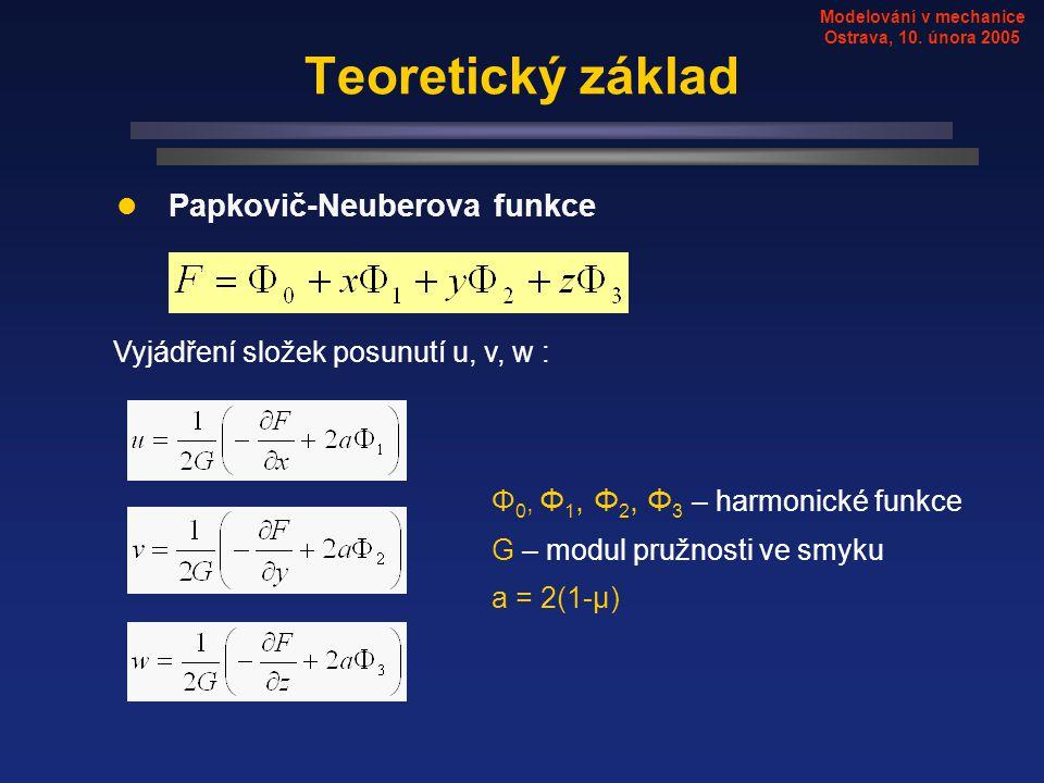 Modelování v mechanice Ostrava, 10. února 2005 Teoretický základ Papkovič-Neuberova funkce Vyjádření složek posunutí u, v, w : G – modul pružnosti ve