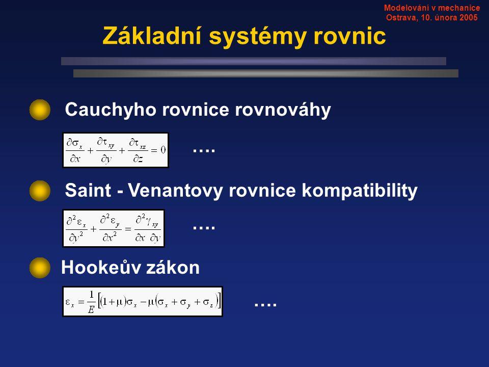 Modelování v mechanice Ostrava, 10. února 2005 Základní systémy rovnic Cauchyho rovnice rovnováhy Saint - Venantovy rovnice kompatibility Hookeův záko