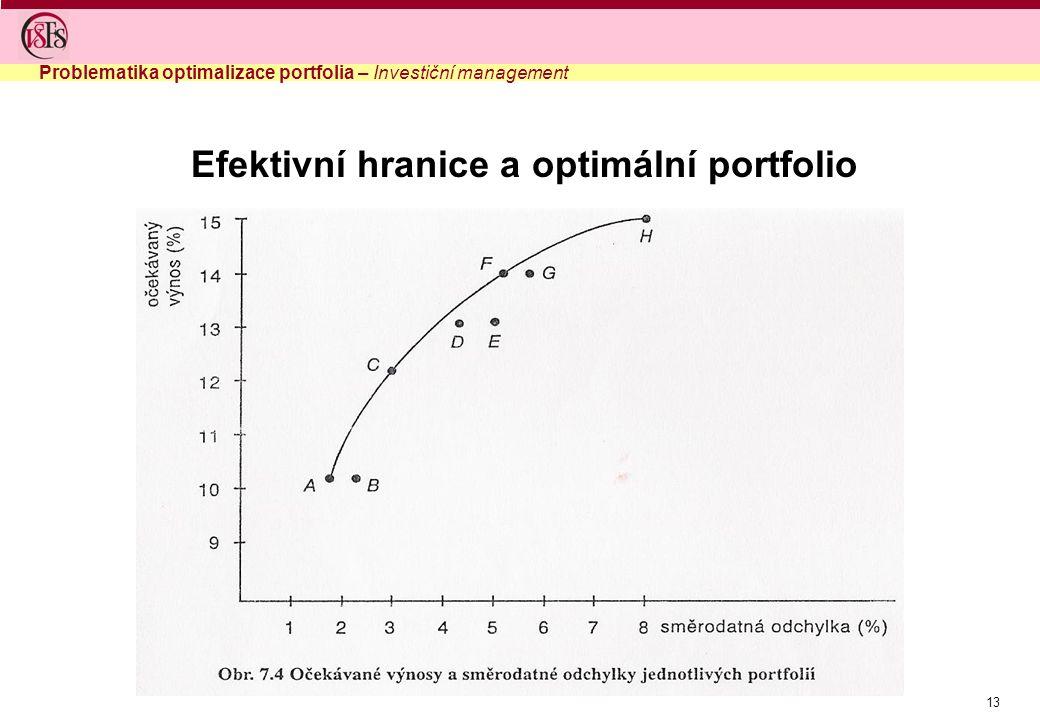 13 Problematika optimalizace portfolia – Investiční management Efektivní hranice a optimální portfolio