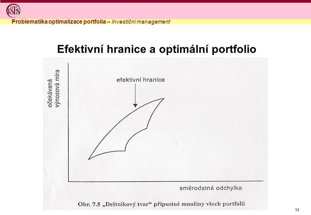 14 Problematika optimalizace portfolia – Investiční management Efektivní hranice a optimální portfolio