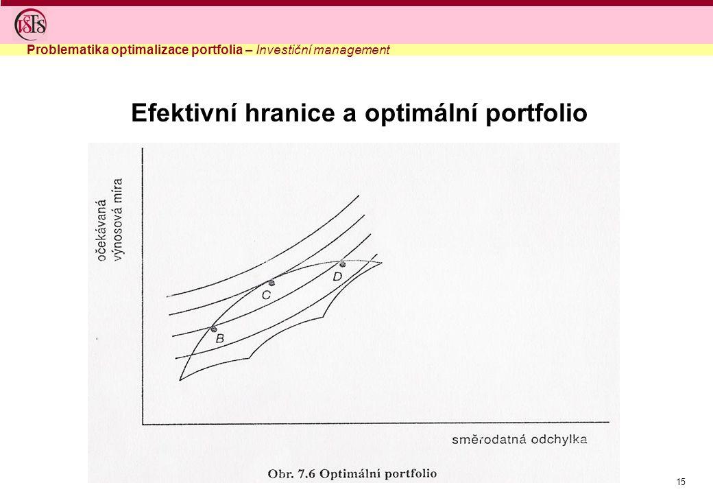 15 Problematika optimalizace portfolia – Investiční management Efektivní hranice a optimální portfolio