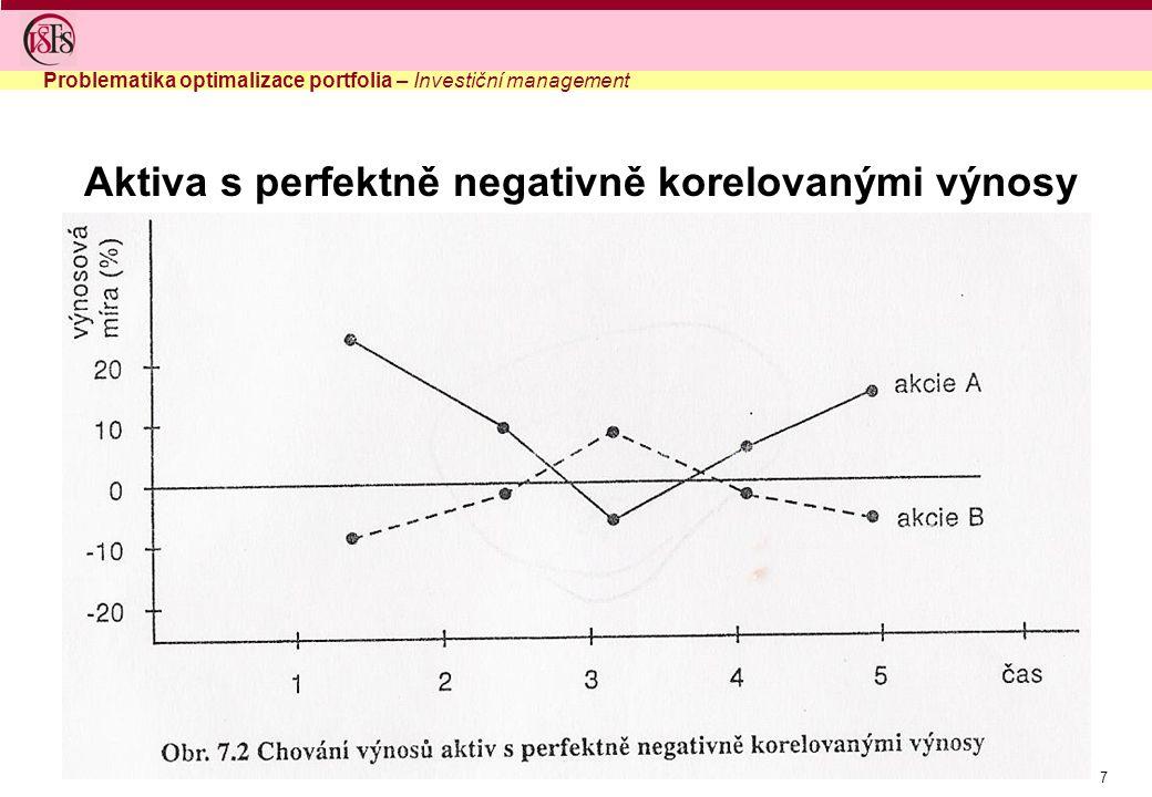 7 Problematika optimalizace portfolia – Investiční management Aktiva s perfektně negativně korelovanými výnosy