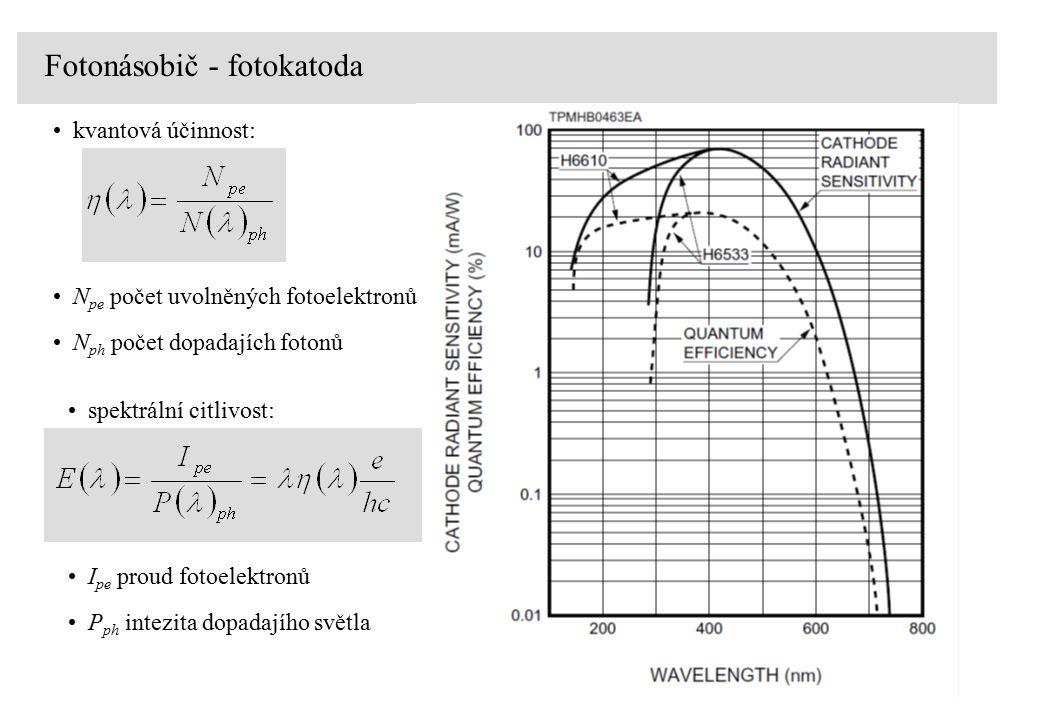 Fotonásobič - fotokatoda spektrální citlivost: I pe proud fotoelektronů P ph intezita dopadajího světla kvantová účinnost: N pe počet uvolněných fotoe