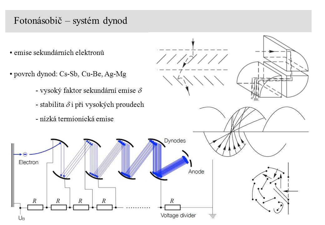 Fotonásobič – systém dynod emise sekundárních elektronů povrch dynod: Cs-Sb, Cu-Be, Ag-Mg - vysoký faktor sekundární emise  - stabilita  i při vysokých proudech - nízká termionická emise