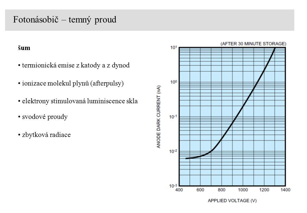 Fotonásobič – temný proud šum termionická emise z katody a z dynod ionizace molekul plynů (afterpulsy) elektrony stimulovaná luminiscence skla svodové proudy zbytková radiace