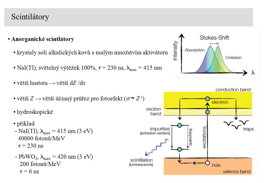 Scintilátory Anorganické scintlátory NaI(Tl), světelný výtěžek 100%,  = 230 ns, max = 415 nm krystaly solí alkalických kovů s malým množstvím aktivátoru větší hustota  větší dE /dx větší Z  větší účinný průřez pro fotoefekt (   Z 5 ) hydroskopické příklad - NaI(Tl), max = 415 nm (3 eV) 40000 fotonů/MeV  = 230 ns - PbWO 4, max = 420 nm (3 eV) 200 fotonů/MeV  = 6 ns