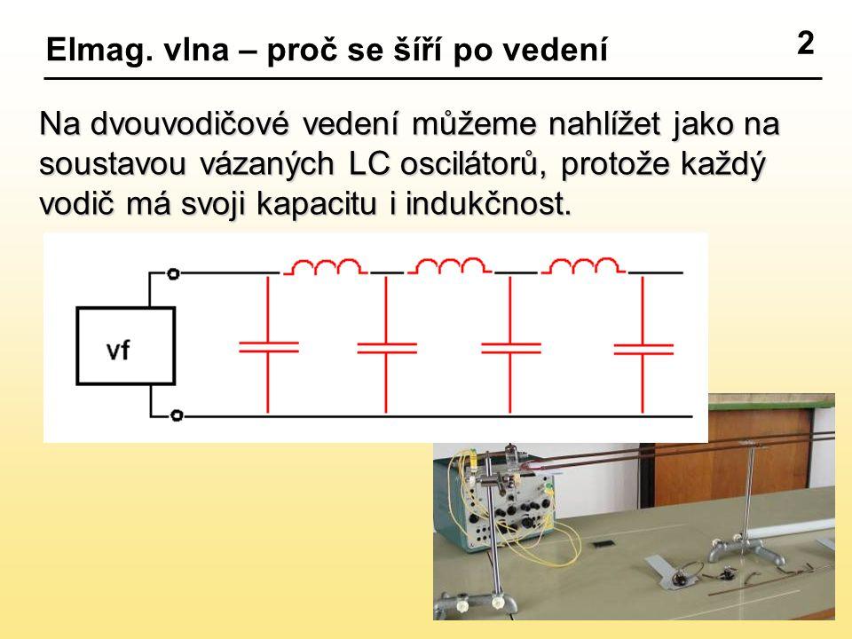 2 Elmag. vlna – proč se šíří po vedení Na dvouvodičové vedení můžeme nahlížet jako na soustavou vázaných LC oscilátorů, protože každý vodič má svoji k