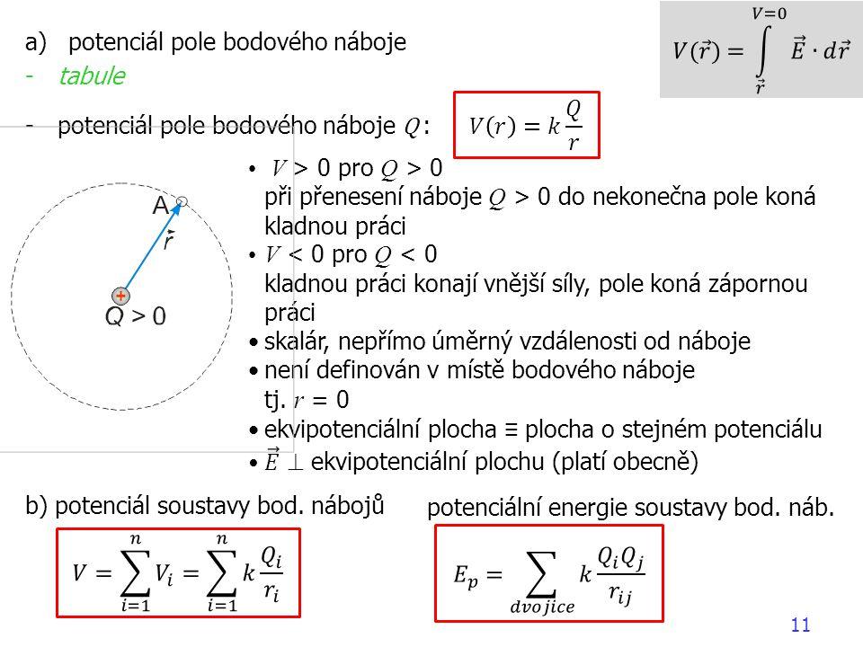 11 a)potenciál pole bodového náboje -tabule -potenciál pole bodového náboje Q : b) potenciál soustavy bod.