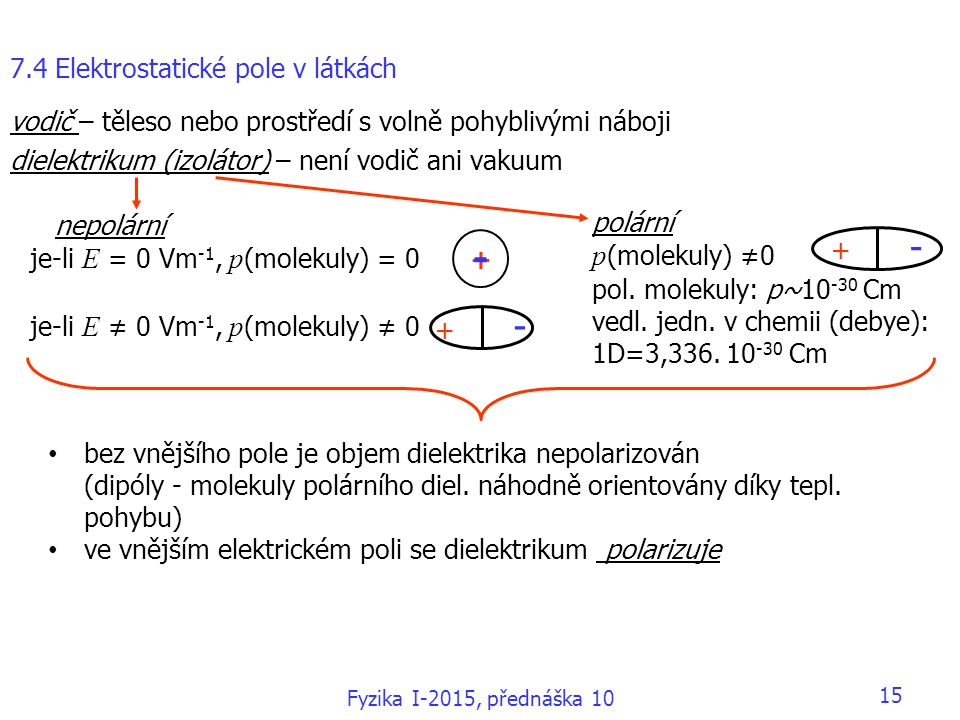 15 7.4 Elektrostatické pole v látkách vodič – těleso nebo prostředí s volně pohyblivými náboji dielektrikum (izolátor) – není vodič ani vakuum nepolární je-li E = 0 Vm -1, p (molekuly) = 0 je-li E ≠ 0 Vm -1, p (molekuly) ≠ 0 polární p (molekuly) ≠0 pol.