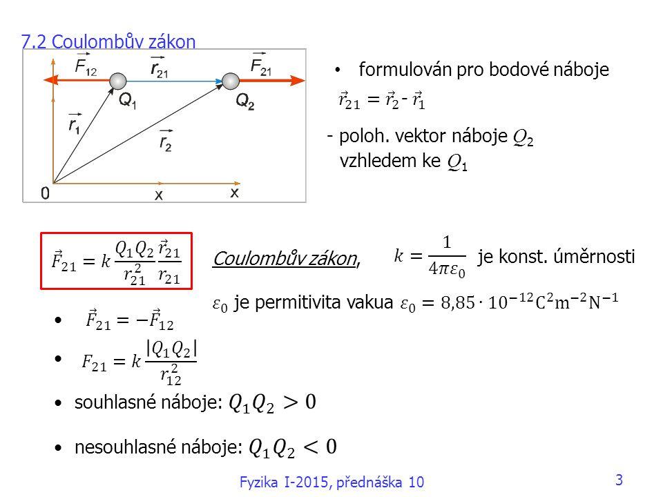 3 - poloh.vektor náboje Q 2 vzhledem ke Q 1 je konst.