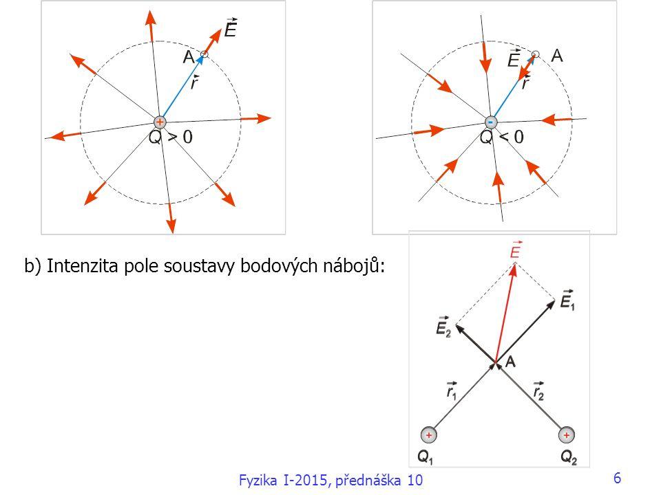 6 b) Intenzita pole soustavy bodových nábojů: Fyzika I-2015, přednáška 10