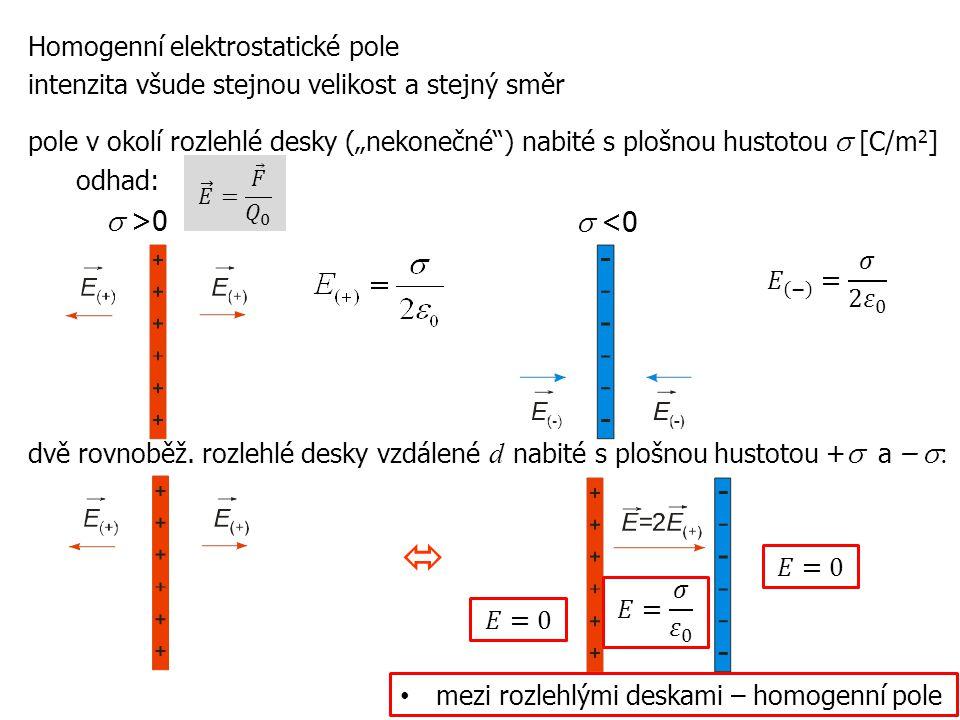 """Homogenní elektrostatické pole intenzita všude stejnou velikost a stejný směr pole v okolí rozlehlé desky (""""nekonečné ) nabité s plošnou hustotou  [C/m 2 ] odhad: >0>0 dvě rovnoběž."""