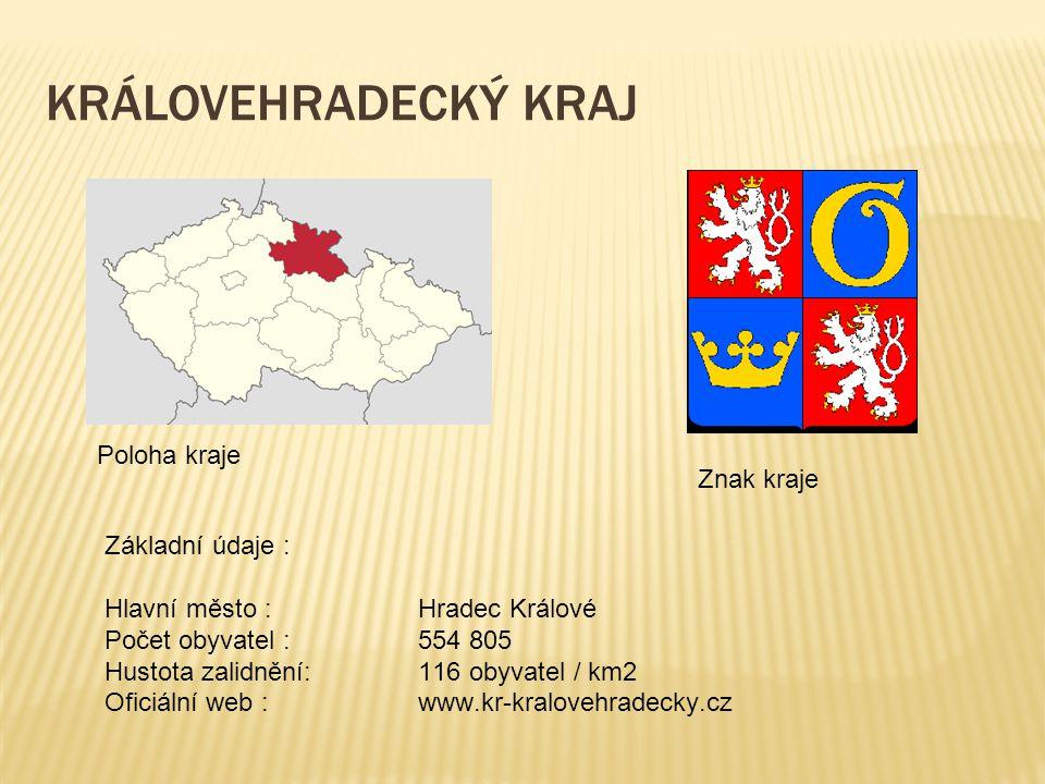 KRÁLOVEHRADECKÝ KRAJ Poloha kraje Znak kraje Základní údaje : Hlavní město :Hradec Králové Počet obyvatel : 554 805 Hustota zalidnění:116 obyvatel / k