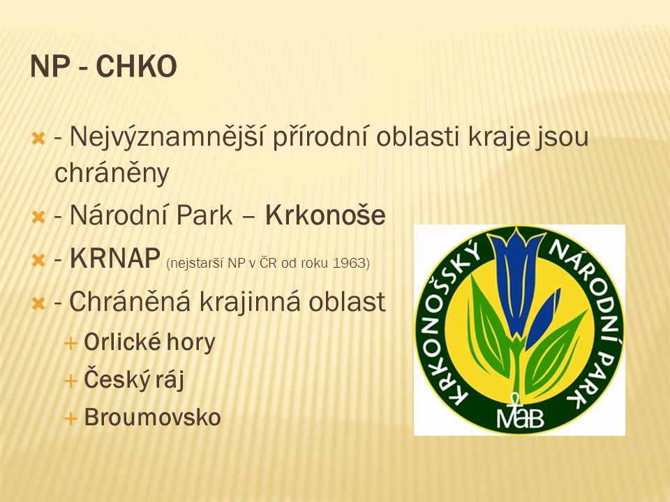 NP - CHKO  - Nejvýznamnější přírodní oblasti kraje jsou chráněny  - Národní Park – Krkonoše  - KRNAP (nejstarší NP v ČR od roku 1963)  - Chráněná