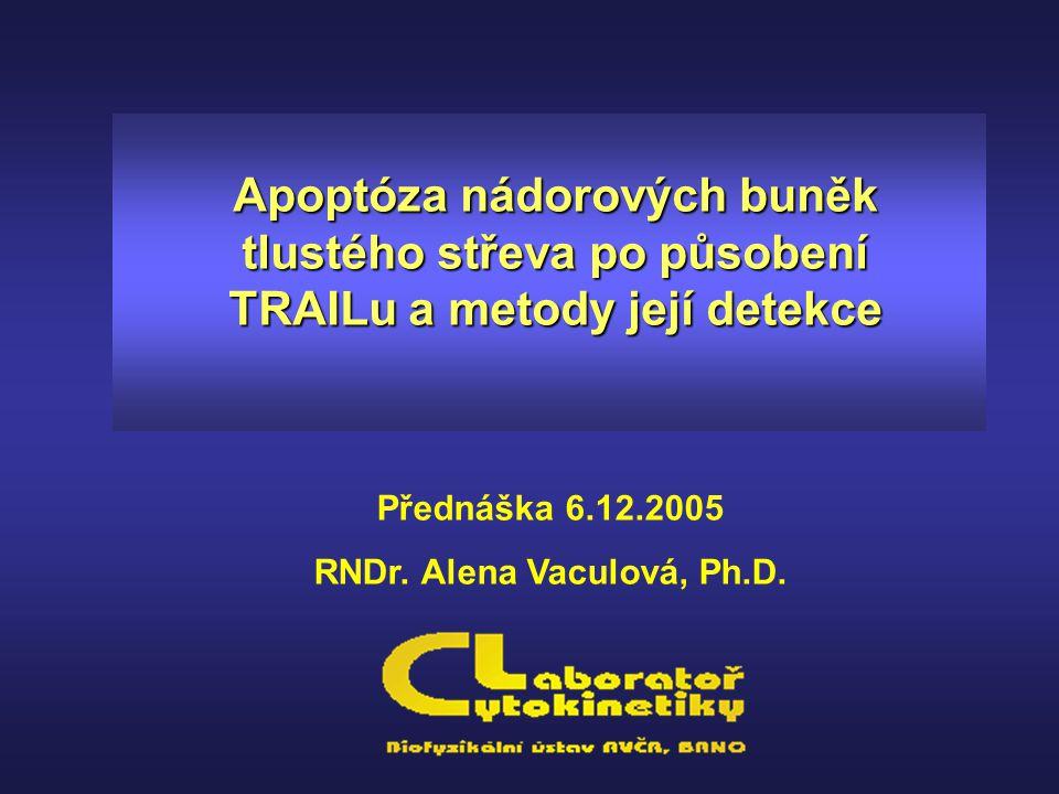 Apoptóza nádorových buněk tlustého střeva po působení TRAILu a metody její detekce Přednáška 6.12.2005 RNDr. Alena Vaculová, Ph.D.