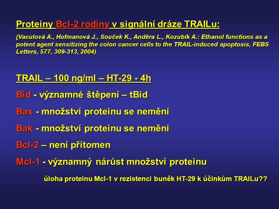 Proteiny Bcl-2 rodiny v signální dráze TRAILu: (Vaculová A., Hofmanová J., Souček K., Anděra L., Kozubík A.: Ethanol functions as a potent agent sensi