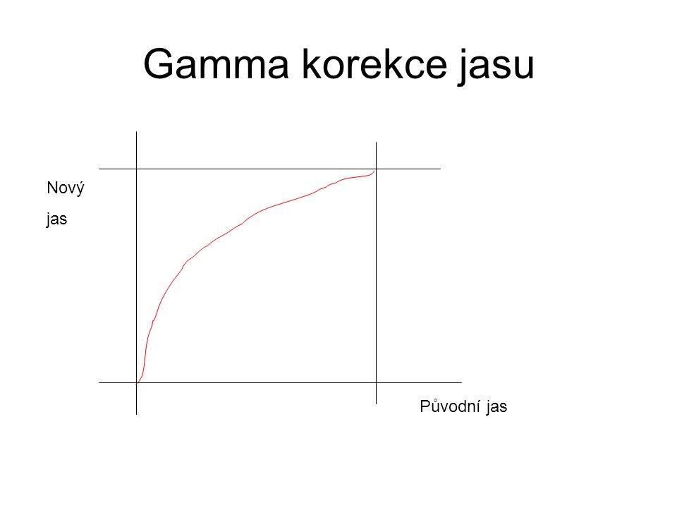 Gamma korekce jasu Původní jas Nový jas