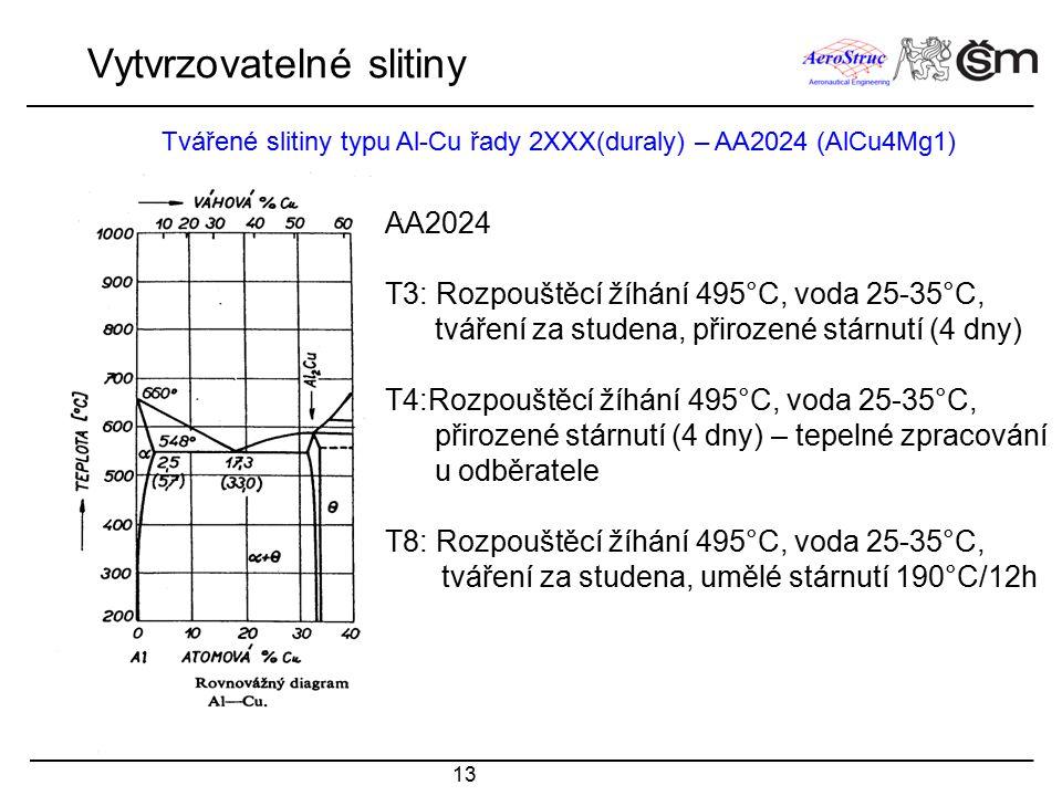 13 Tvářené slitiny typu Al-Cu řady 2XXX(duraly) – AA2024 (AlCu4Mg1) Vytvrzovatelné slitiny AA2024 T3: Rozpouštěcí žíhání 495°C, voda 25-35°C, tváření