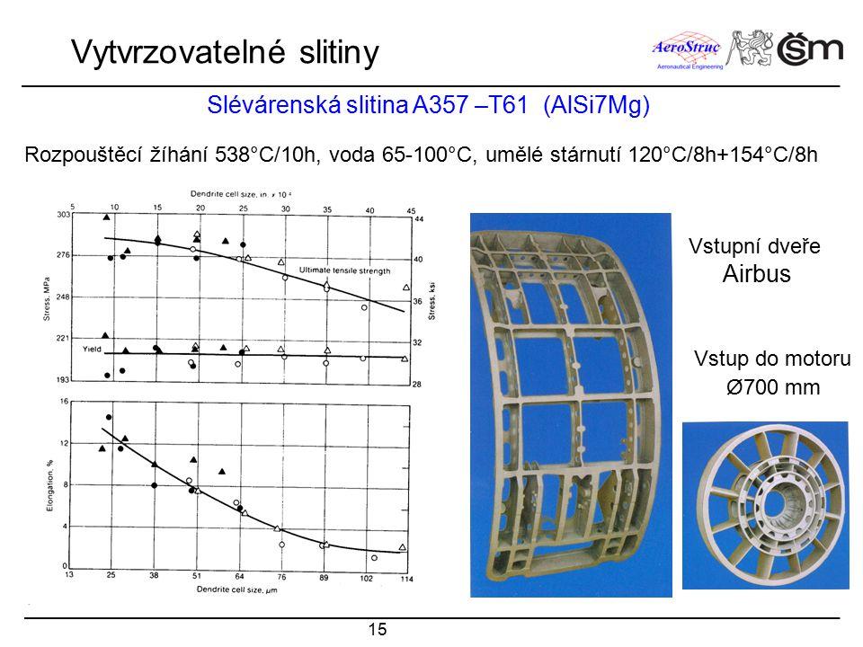 15 Slévárenská slitina A357 –T61 (AlSi7Mg) Vstup do motoru Ø700 mm Vstupní dveře Airbus Vytvrzovatelné slitiny Rozpouštěcí žíhání 538°C/10h, voda 65-1
