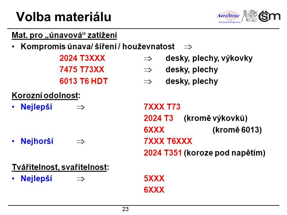 """23 Mat. pro """"únavová"""" zatížení Kompromis únava/ šíření / houževnatost  2024 T3XXX  desky, plechy, výkovky 7475 T73XX  desky, plechy 6013 T6 HDT  d"""