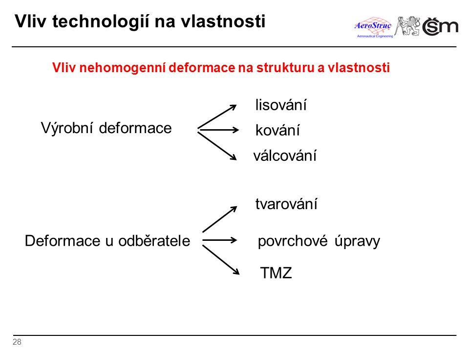 28 Vliv nehomogenní deformace na strukturu a vlastnosti lisování Výrobní deformace kování válcování Deformace u odběratele tvarování TMZ povrchové úpr