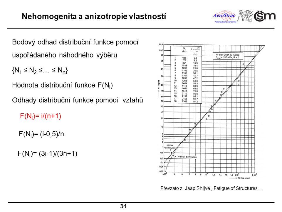 34 Nehomogenita a anizotropie vlastností Bodový odhad distribuční funkce pomocí uspořádaného náhodného výběru {N 1 ≤ N 2 ≤… ≤ N n } Hodnota distribučn