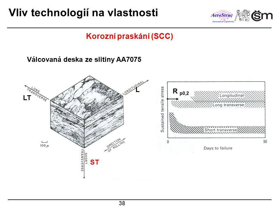 38 Korozní praskání (SCC) Válcovaná deska ze slitiny AA7075 ST LT L R p0,2 Vliv technologií na vlastnosti