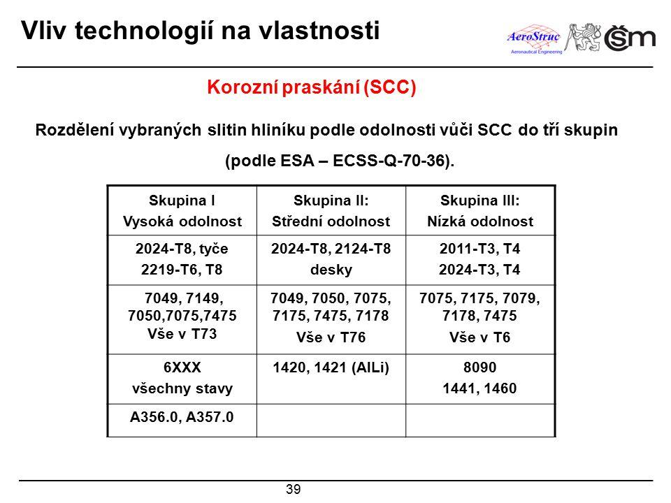 39 Rozdělení vybraných slitin hliníku podle odolnosti vůči SCC do tří skupin (podle ESA – ECSS-Q-70-36). Skupina I Vysoká odolnost Skupina II: Střední