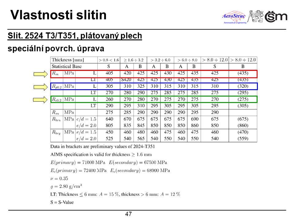47 Vlastnosti slitin Slit. 2524 T3/T351, plátovaný plech speciální povrch. úprava