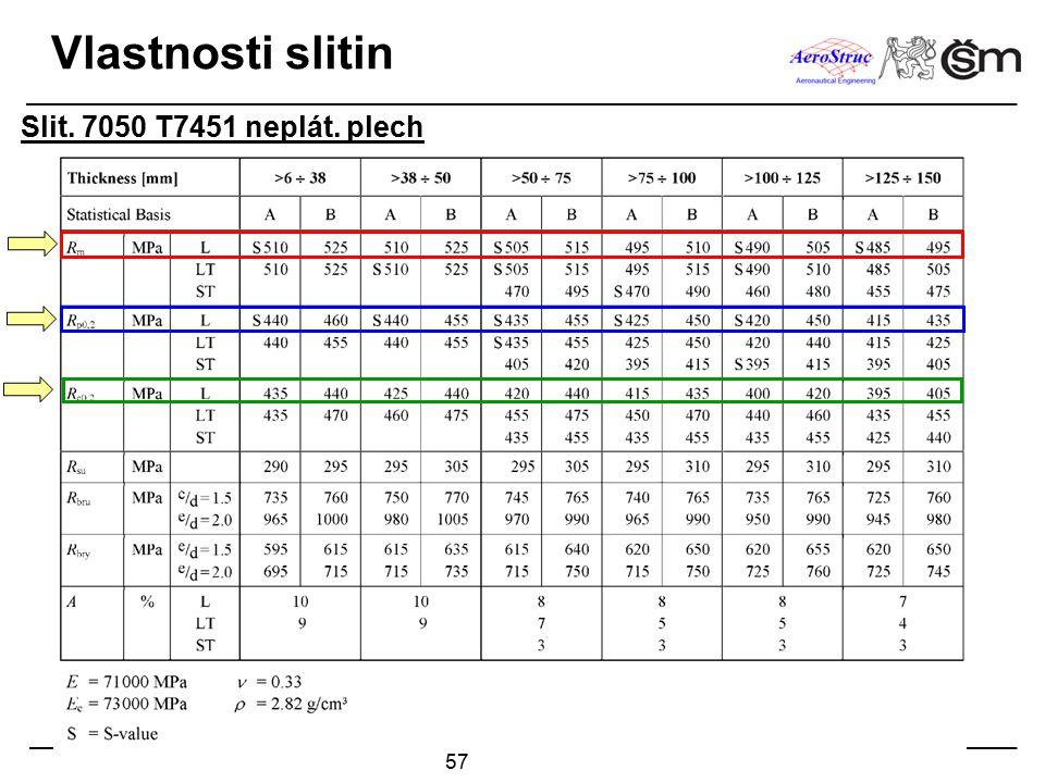 57 Vlastnosti slitin Slit. 7050 T7451 neplát. plech