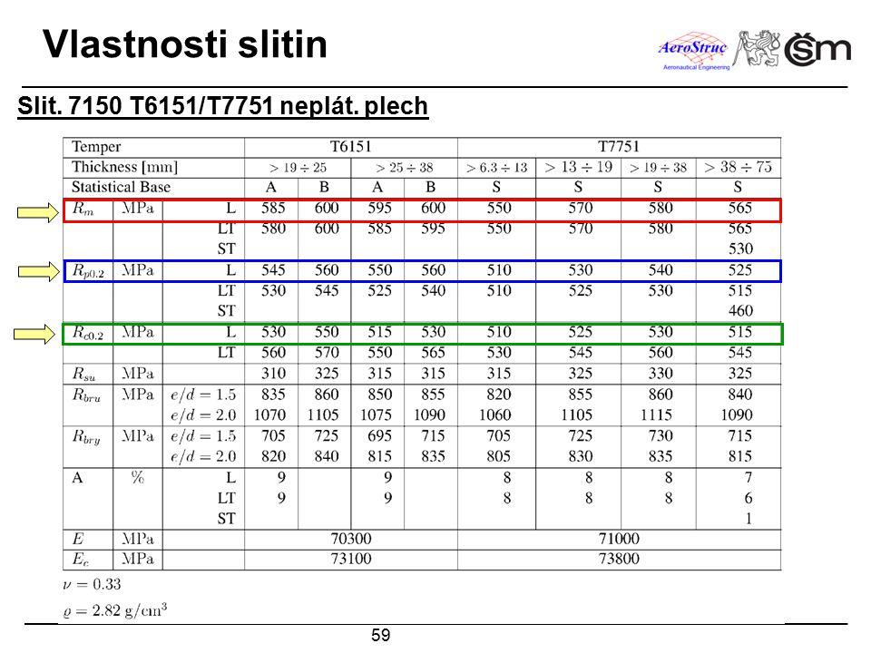 59 Vlastnosti slitin Slit. 7150 T6151/T7751 neplát. plech