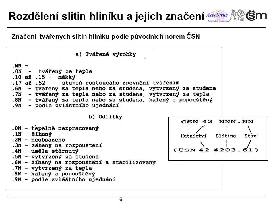 6 Značení tvářených slitin hliníku podle původních norem ČSN Rozdělení slitin hliníku a jejich značení