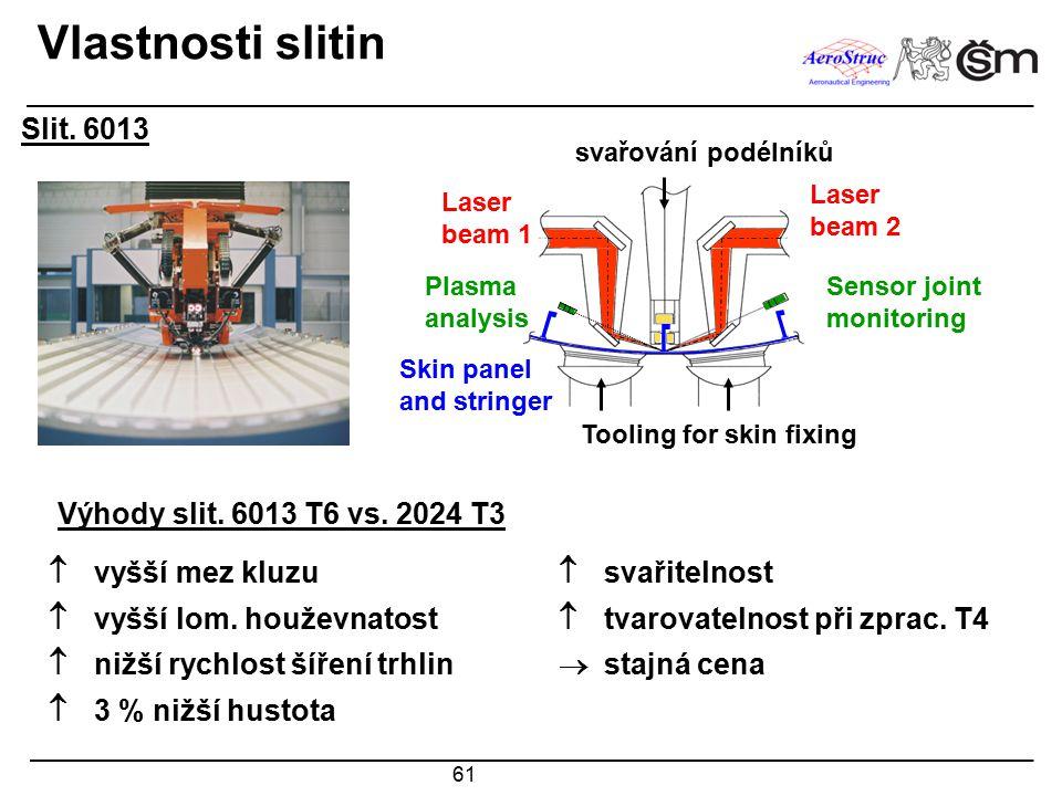 61 Výhody slit. 6013 T6 vs. 2024 T3  svařitelnost  tvarovatelnost při zprac. T4  stajná cena Slit. 6013 Tooling for skin fixing Laser beam 2 Sensor