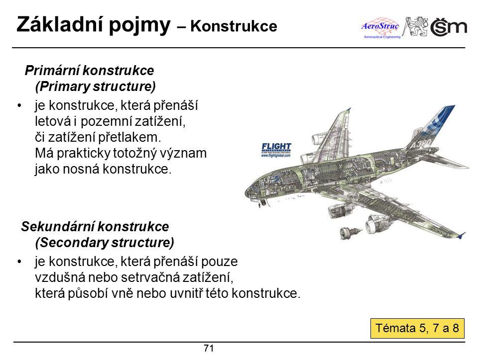 71 Základní pojmy – Konstrukce Primární konstrukce (Primary structure) je konstrukce, která přenáší letová i pozemní zatížení, či zatížení přetlakem.