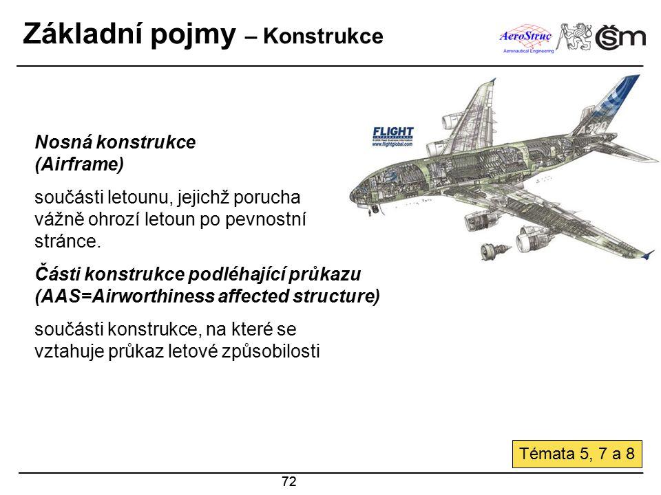 72 Základní pojmy – Konstrukce 72 Nosná konstrukce (Airframe) součásti letounu, jejichž porucha vážně ohrozí letoun po pevnostní stránce. Části konstr