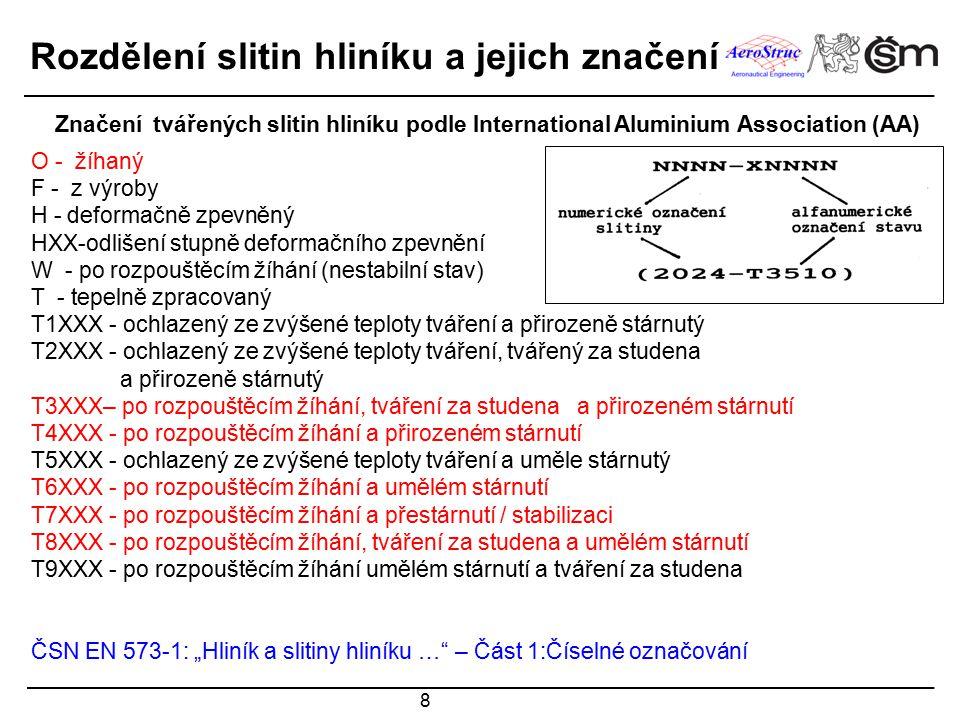 39 Rozdělení vybraných slitin hliníku podle odolnosti vůči SCC do tří skupin (podle ESA – ECSS-Q-70-36).