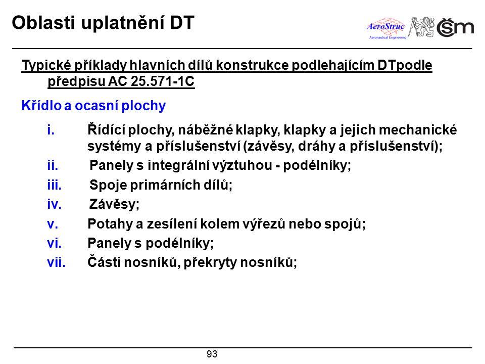 93 Oblasti uplatnění DT Typické příklady hlavních dílů konstrukce podlehajícím DTpodle předpisu AC 25.571-1C Křídlo a ocasní plochy i.Řídící plochy, n