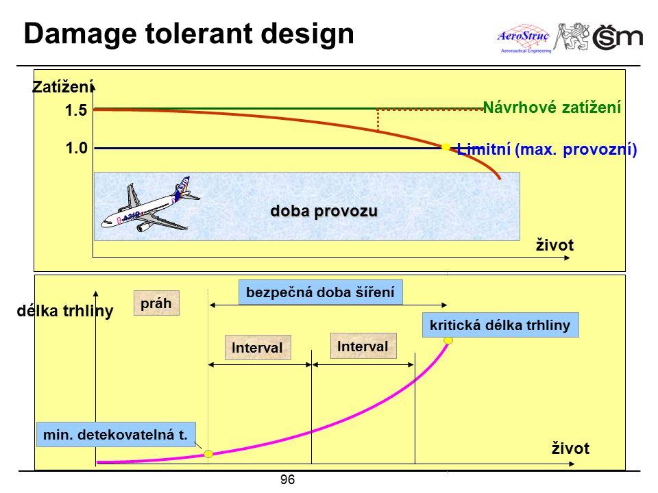 96 Damage tolerant design délka trhliny kritická délka trhliny min. detekovatelná t. práh Interval bezpečná doba šíření život Zatížení 1.5 1.0 život N