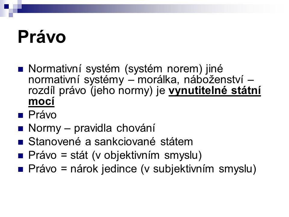 Ústava ČR Zákon č.1/1993 Sb.