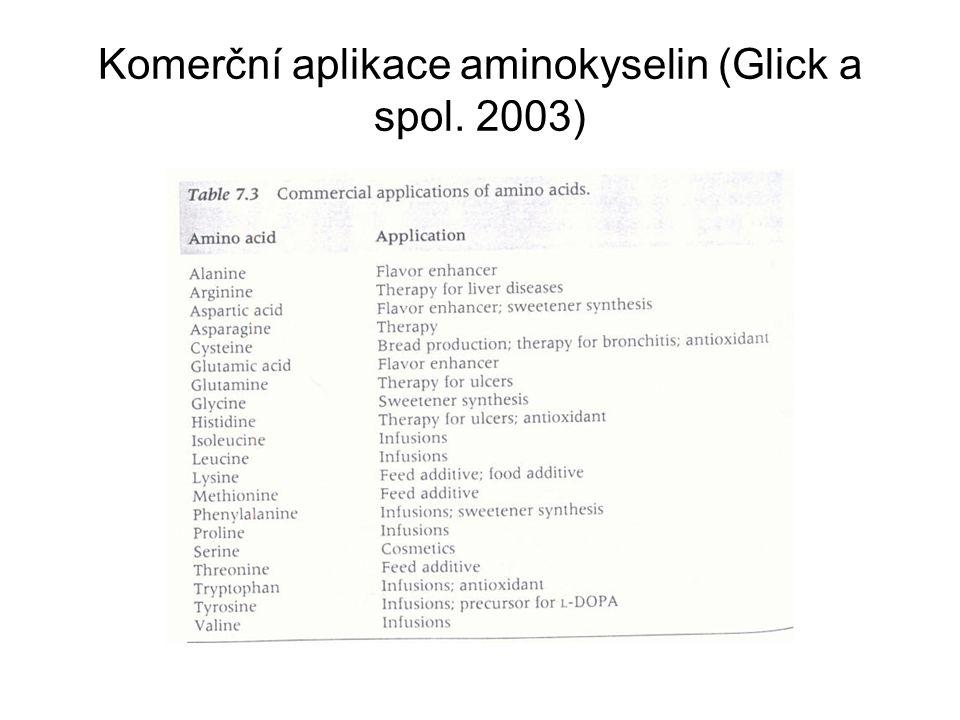 Komerční aplikace aminokyselin (Glick a spol. 2003)