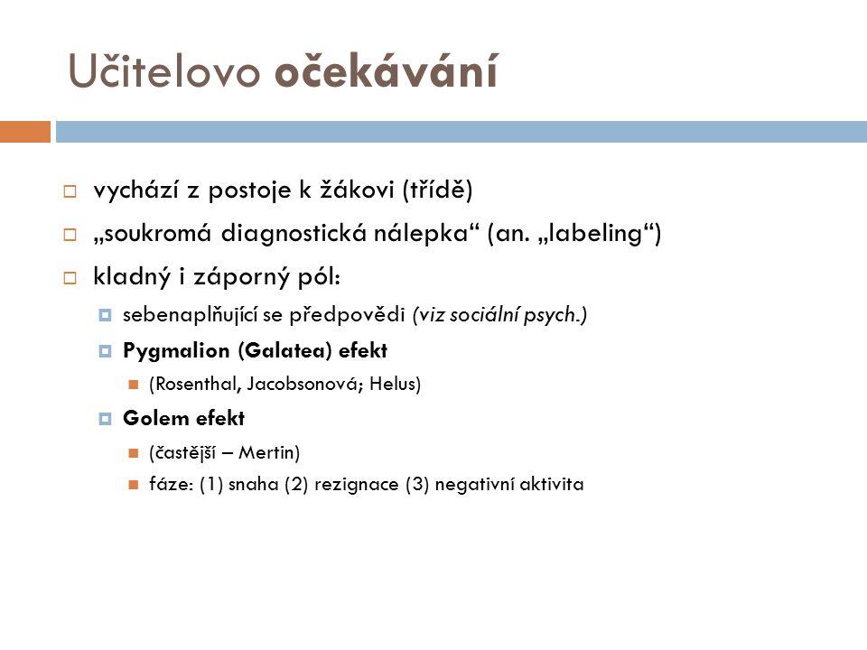 Rozšiřující literatura  Knihy  GAVORA, P.Akí sú moji žiaci.