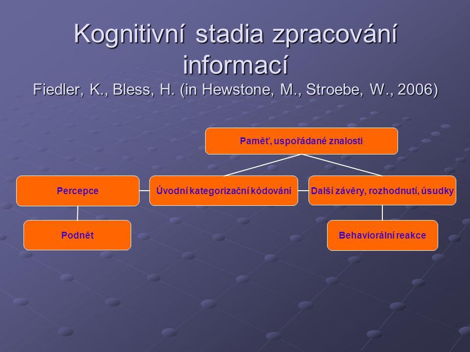 Kognitivní stadia zpracování informací Fiedler, K., Bless, H. (in Hewstone, M., Stroebe, W., 2006)